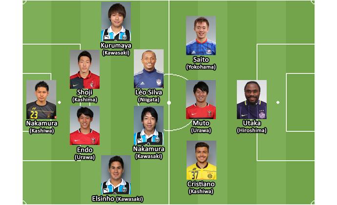 BLOG: Futebol no Japão/Hinomaru Awards 2016