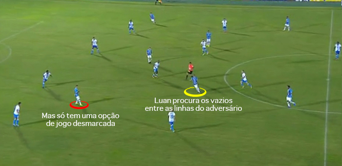 """BLOG: Luan segue fundamental taticamente no Grêmio – não falta """"raça"""", falta jogo coletivo"""