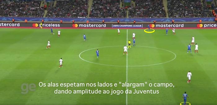 """BLOG: Juventus x Real Madrid e o futuro do jogo: o fim das funções e o """"jogar pelo conceito"""""""