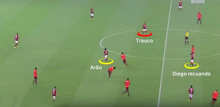 BLOG: Trauco como meia pelo lado, marcação por zona e a volta da mobilidade no Flamengo
