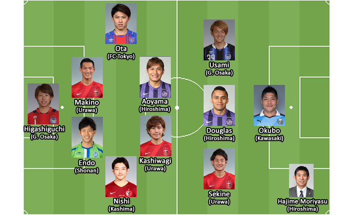 BLOG: Futebol no Japão/Hinomaru Awards 2015