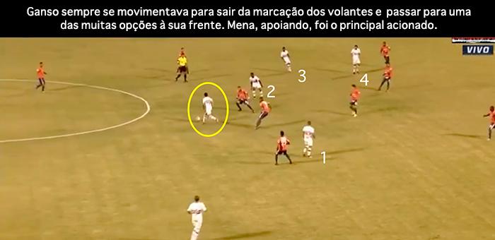 BLOG: São Paulo tem muito volume ofensivo com Ganso, mas só empata quando usa velocidade