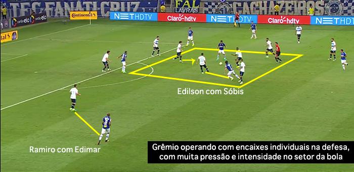 BLOG: Pressão na bola e Luan entrelinhas na noite perfeita do Grêmio no Mineirão