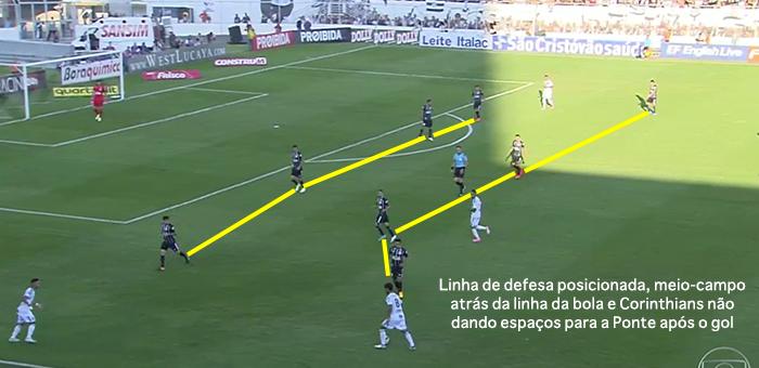 BLOG: Organização e linha de trabalho: os pontos fortes do campeão Corinthians