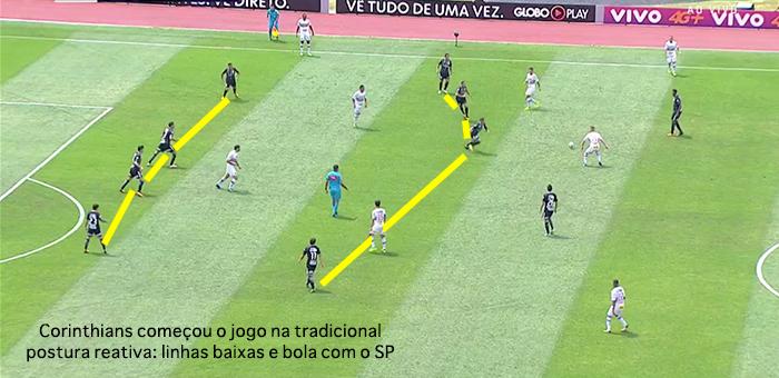 BLOG: São Paulo x Corinthians: desempenho não significa resultado…