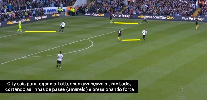 """BLOG: Tottenham e as """"boas-vindas"""" à Premier League para Guardiola"""