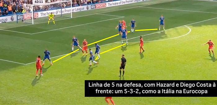 BLOG: Antonio Conte aproveita aspectos táticos da Itália no Chelsea