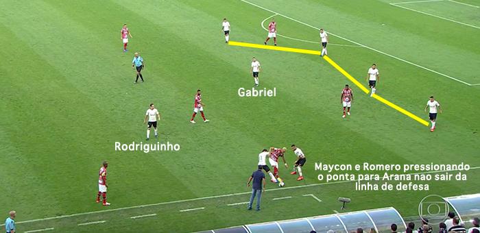"""BLOG: Além do """"jogando feio"""": Corinthians tem ideias e controla o jogo sem a bola"""