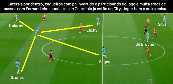 BLOG: A diferença entre conceito e execução na estreia de Guardiola na Premier League