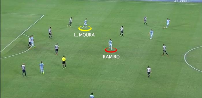 BLOG: Botafogo x Grêmio: um com a bola, outro com o espaço, ninguém com o controle