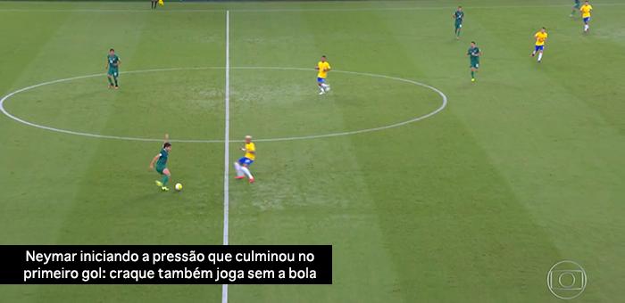 BLOG: Brasil 5 x 0 Bolívia - quebrando paradigmas