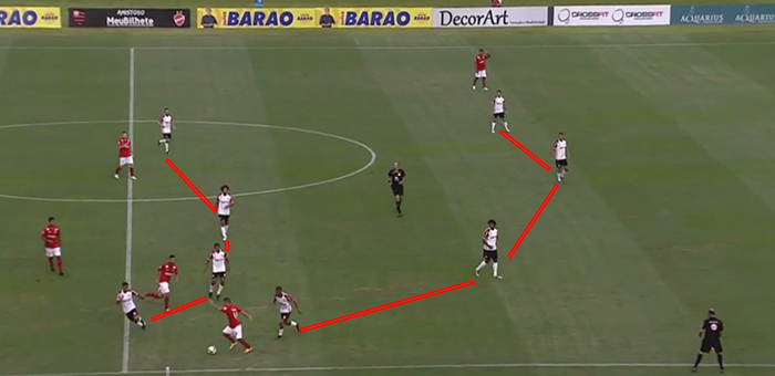 """BLOG: Eficiência e o """"ponta construtor"""", os desafios do Flamengo de 2017"""