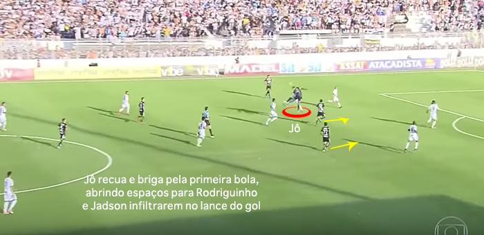 """BLOG: Individualidade x desempenho: Corinthians e o mito da """"quarta força"""""""