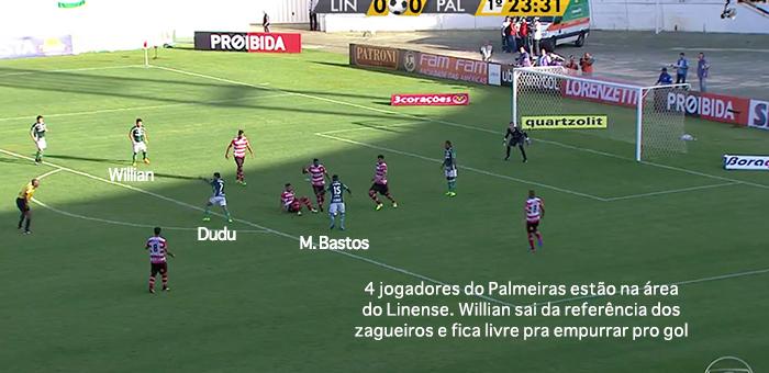 BLOG: Willian mais móvel e muitas infiltrações: um pouco da evolução do Palmeiras
