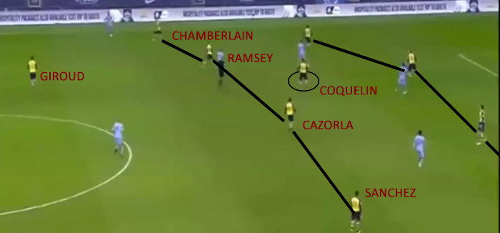 BLOG: Regularidade do Arsenal passa por Coquelin e 4-1-4-1 reativo
