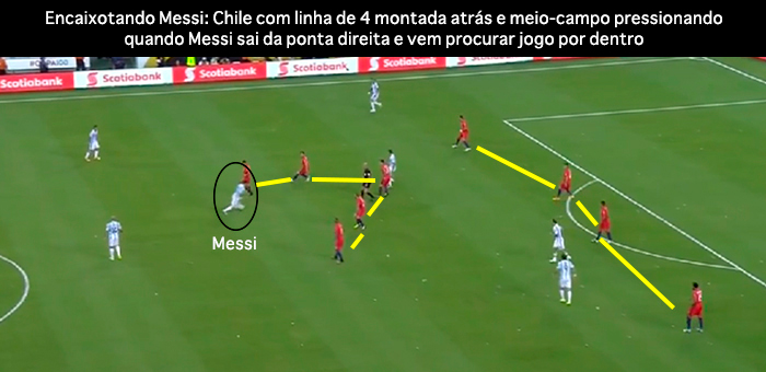 BLOG: Argentina 0 (2) x (4) 0 Chile - a vitória da intensidade