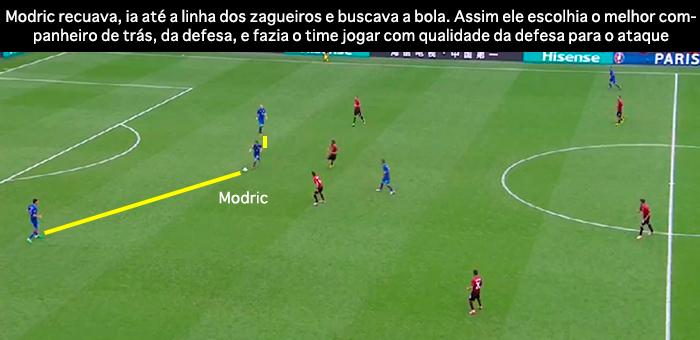 BLOG: Croácia 1 x 0 Turquia - qualidade técnica não significa jogar avançado