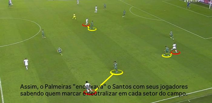 """BLOG: Marcar por zona ou individual? O Palmeiras e os prós e contras do futebol """"de encaixe"""""""