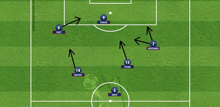 BLOG: França 2 x 1 Romênia - quando o talento descomplica