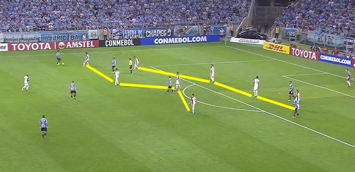 BLOG: Grêmio supera linhas do Bota com pressão e inteligência na Libertadores