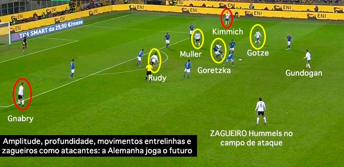 """BLOG: A era """"pós-Guardiola e o futebol do futuro da Seleção Alemã"""