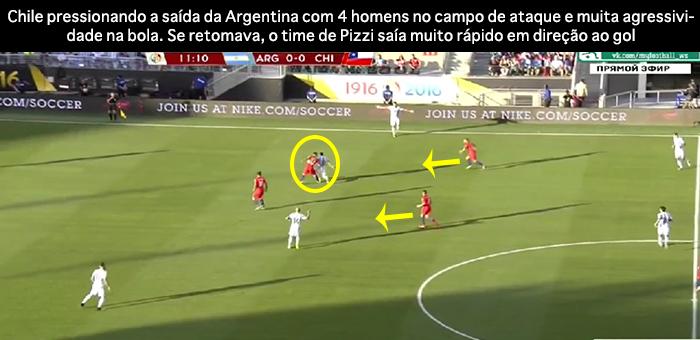 BLOG: Argentina 2 x 1 Chile - intensidade
