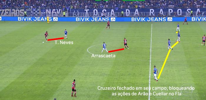 BLOG: Mobilidade, indução, trabalho a longo prazo...os pontos fortes do campeão Cruzeiro