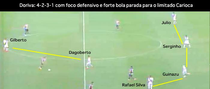 BLOG: 3º rebaixamento do Vasco não pode esconder o bom trabalho de Jorginho