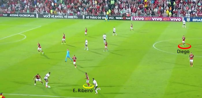 BLOG: Diego e Éverton Ribeiro no Flamengo: dinâmica sem perder na parte defensiva