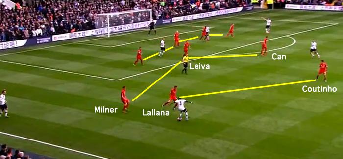 BLOG: Intensidade e muita pressão no 1º Liverpool de Jürgen Klopp