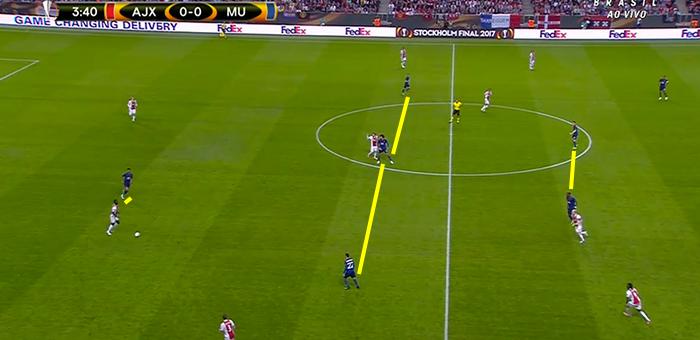 """BLOG: A estratégia e o conceito da """"zona pressionante"""" no título de Mourinho no United"""