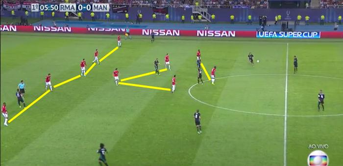 BLOG: A Supercopa da Europa e as tendências táticas para 2017/18