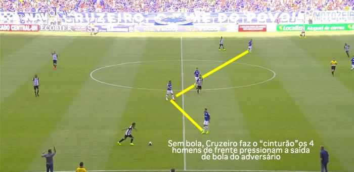 BLOG: Sóbis e a movimentação que ajuda a criar jogadas para o invicto Cruzeiro