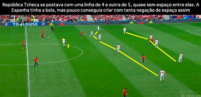 BLOG: Espanha 1 x 0 Rep. Tcheca - jogar bem