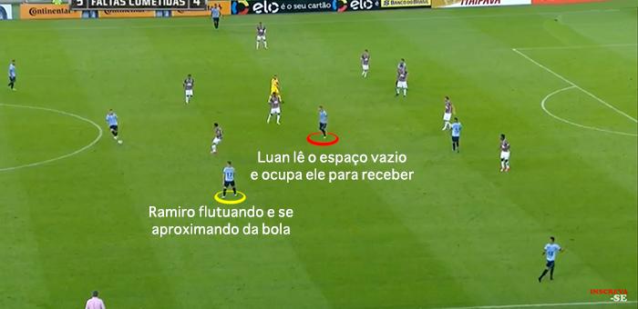"""BLOG: A mobilidade e o """"jogo entrelinhas"""" do Grêmio de Renato"""