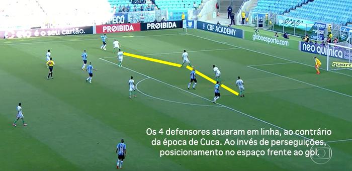 BLOG: As principais mudanças táticas de Alberto Valentim no Palmeiras