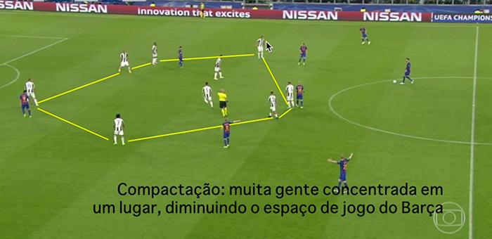 BLOG: Tempo e espaço: Juventus controla o jogo sem a bola no chocolate no Barça