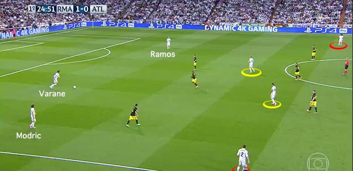 BLOG: Isco, Modric e Kroos: fluidez e dinâmica no meio-campo do Real Madrid