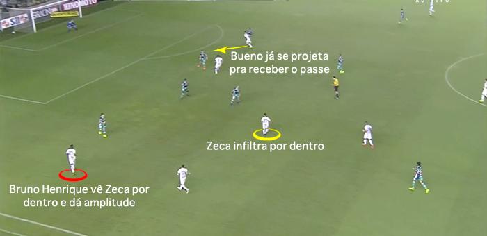 BLOG: A relação entre desempenho, resultado e eficiência em Santos 1x2 Palmeiras