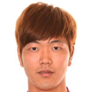 Kim Young Gwon