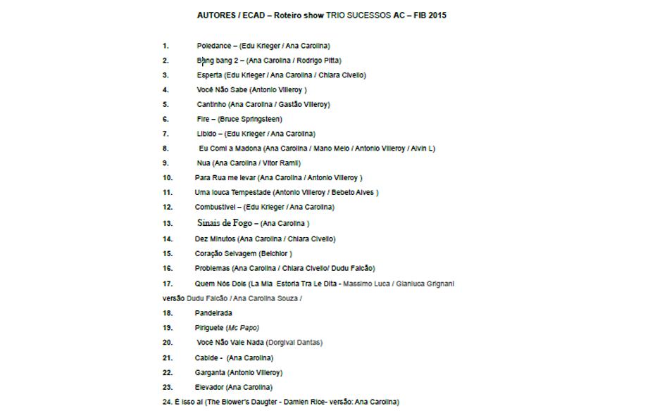 Set list Ana Carolina