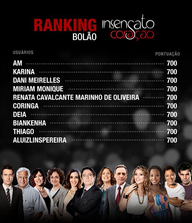 Ranking Bolão (Foto: TV Globo)