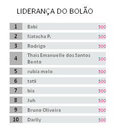 BOL&#195;O RANKING (Foto: Morde &amp;amp; Assopra / Tv Globo)