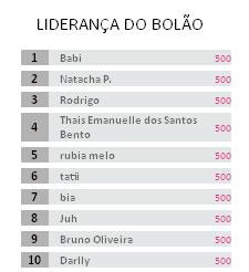BOLÃO RANKING (Foto: Morde & Assopra / Tv Globo)