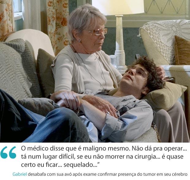 Frases da semana 9 Gabriel (Foto: Malhação / TV Globo)