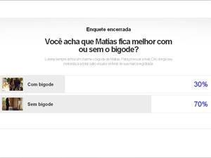 Resultado de enquete mostra que internautas preferem Matias sem bigode (Foto: A Vida da Gente/ TV Globo)