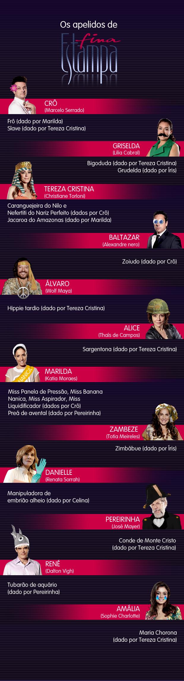 Apelidos de Fina Estampa (Foto: Fina Estampa/TV Globo)