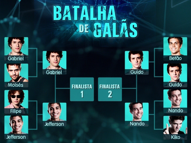 Veja as chaves da Batalha de Galãs de Malhação  (Foto: Malhação / TV Globo)