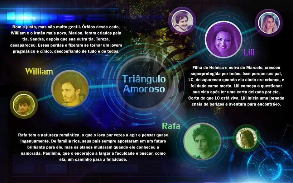 Além do Horizonte/TV Globo