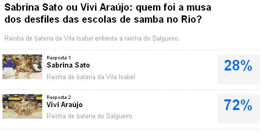 Resultado - enquete musa do carnaval do Rio 2012 (Foto: EGO)